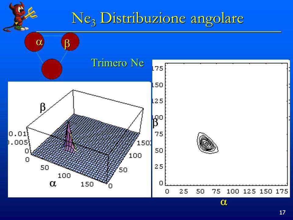 Ne3 Distribuzione angolare