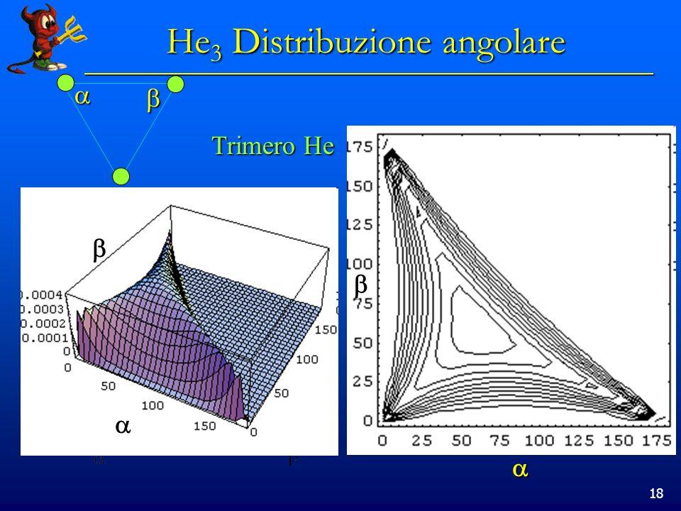 He3 Distribuzione angolare