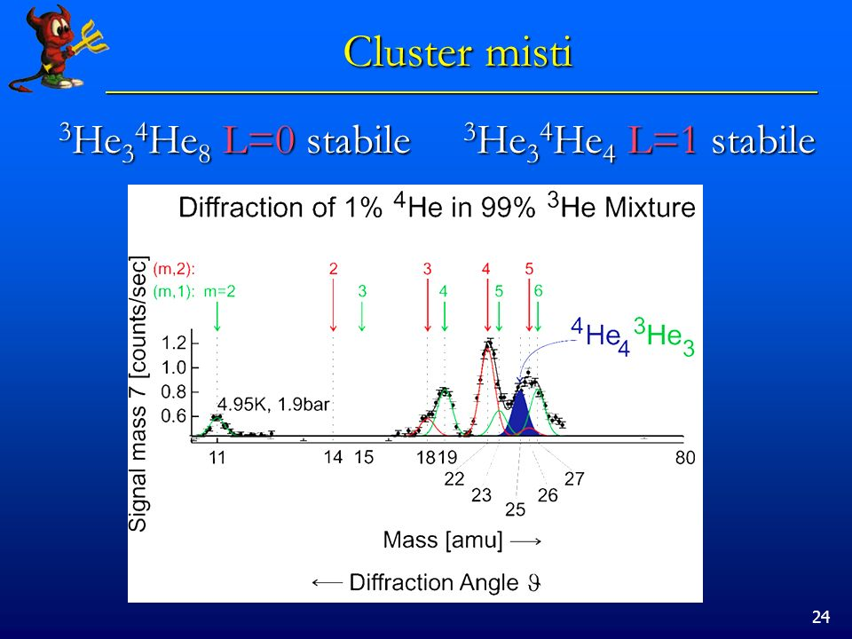 Cluster misti 3He34He8 L=0 stabile 3He34He4 L=1 stabile