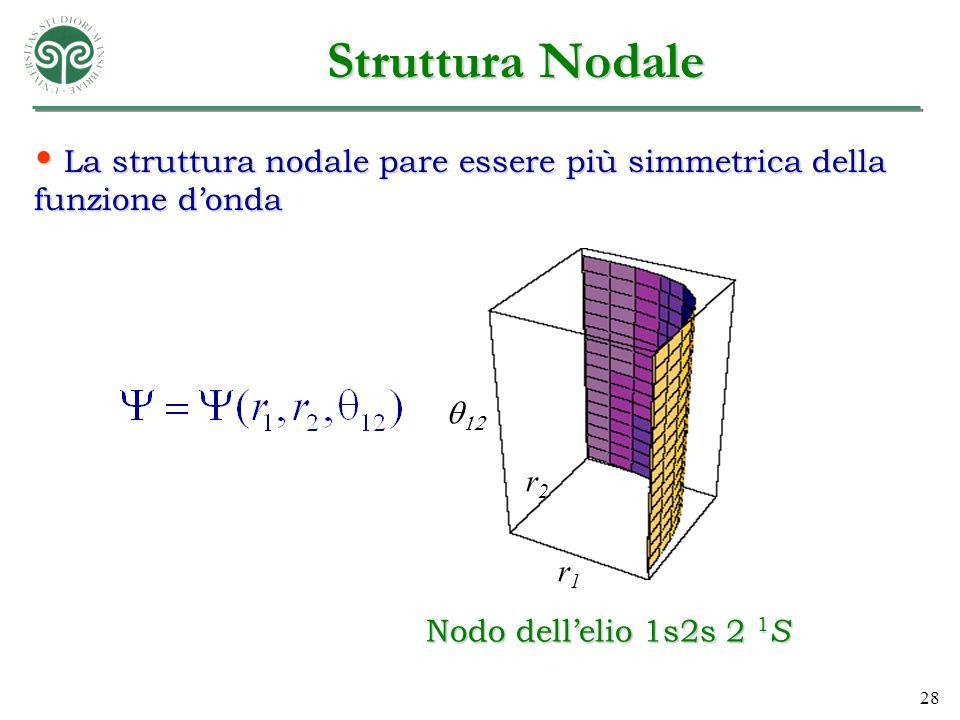 Struttura Nodale La struttura nodale pare essere più simmetrica della funzione d'onda. r1. q12. r2.