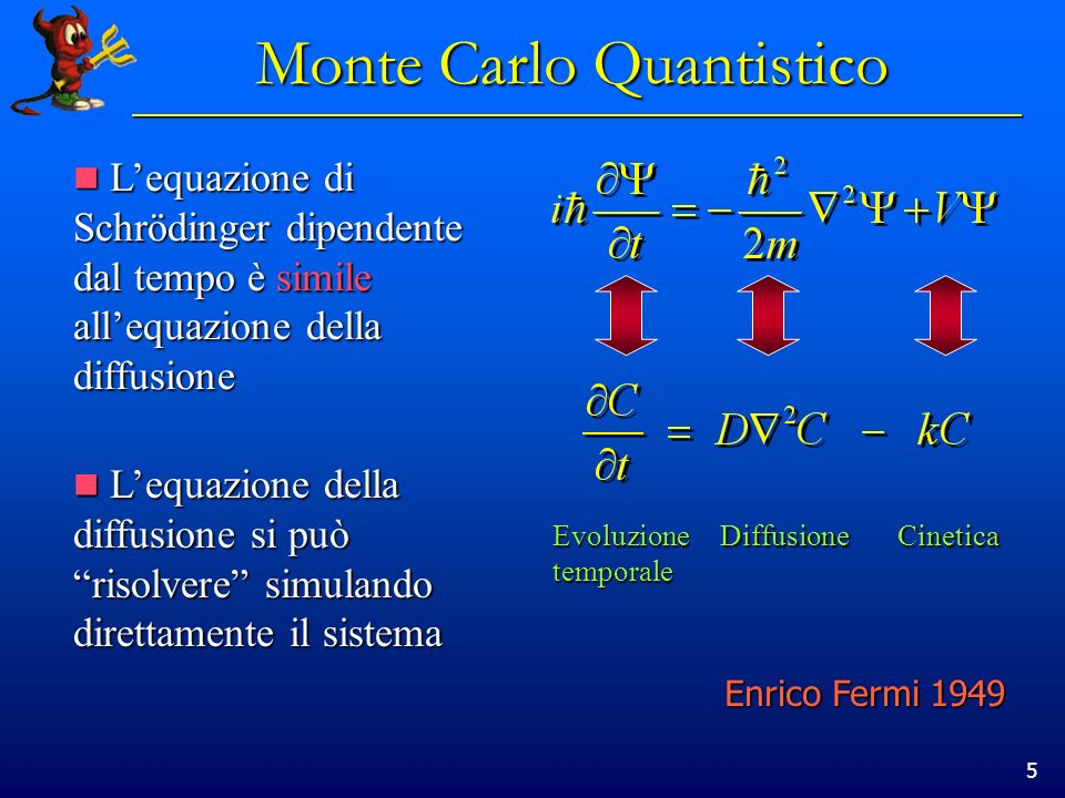 Monte Carlo Quantistico