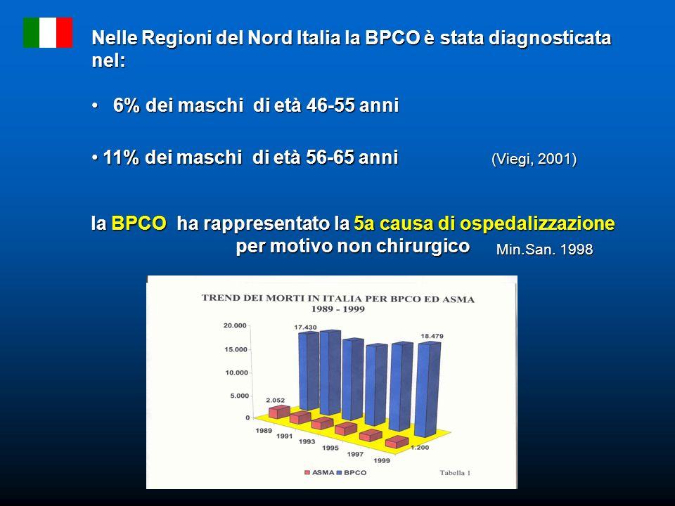 Nelle Regioni del Nord Italia la BPCO è stata diagnosticata nel: