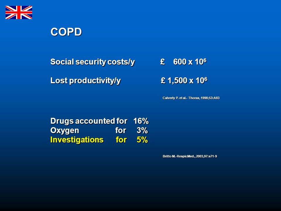 COPD Social security costs/y £ 600 x 106