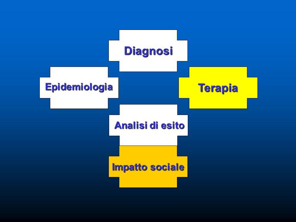 Diagnosi Terapia Epidemiologia Analisi di esito Impatto sociale