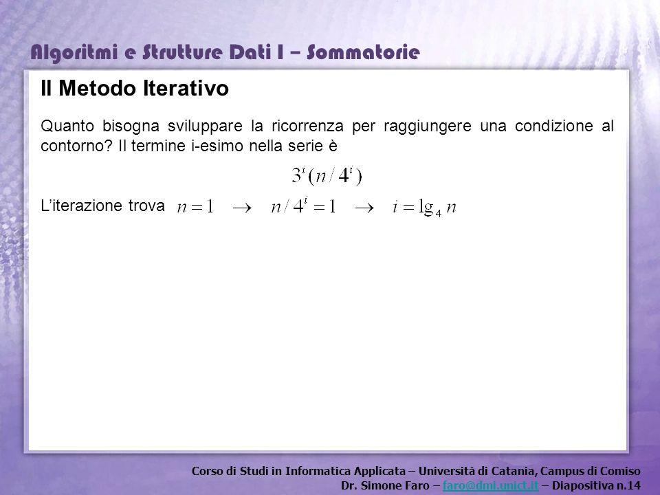 Il Metodo Iterativo Quanto bisogna sviluppare la ricorrenza per raggiungere una condizione al contorno Il termine i-esimo nella serie è.