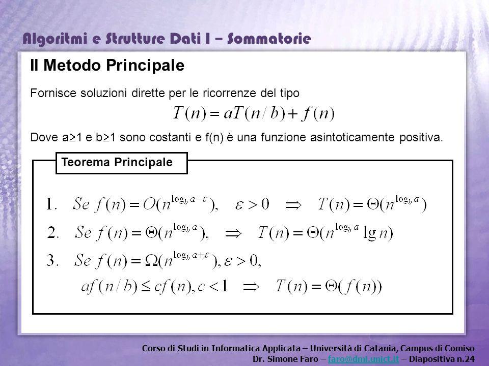 Il Metodo Principale Fornisce soluzioni dirette per le ricorrenze del tipo.