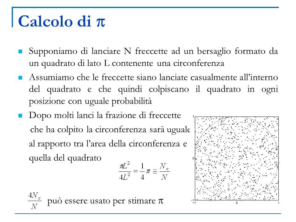 Calcolo di p Supponiamo di lanciare N freccette ad un bersaglio formato da un quadrato di lato L contenente una circonferenza.