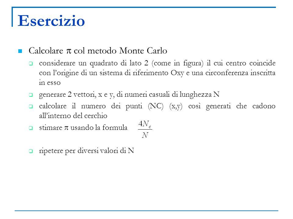 Esercizio Calcolare p col metodo Monte Carlo