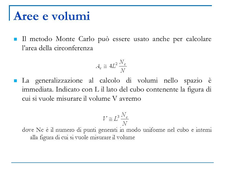 Aree e volumi Il metodo Monte Carlo può essere usato anche per calcolare l'area della circonferenza.