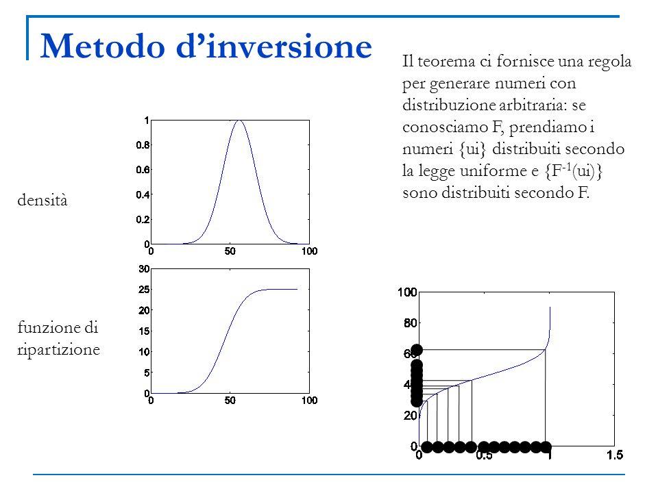 Metodo d'inversione