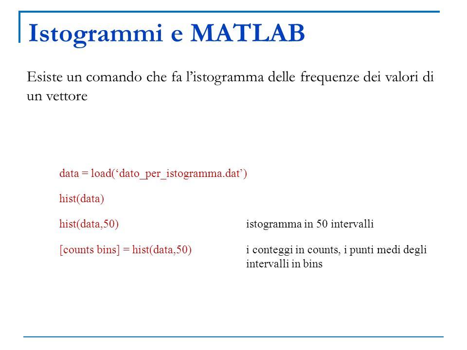 Istogrammi e MATLABEsiste un comando che fa l'istogramma delle frequenze dei valori di un vettore. data = load('dato_per_istogramma.dat')