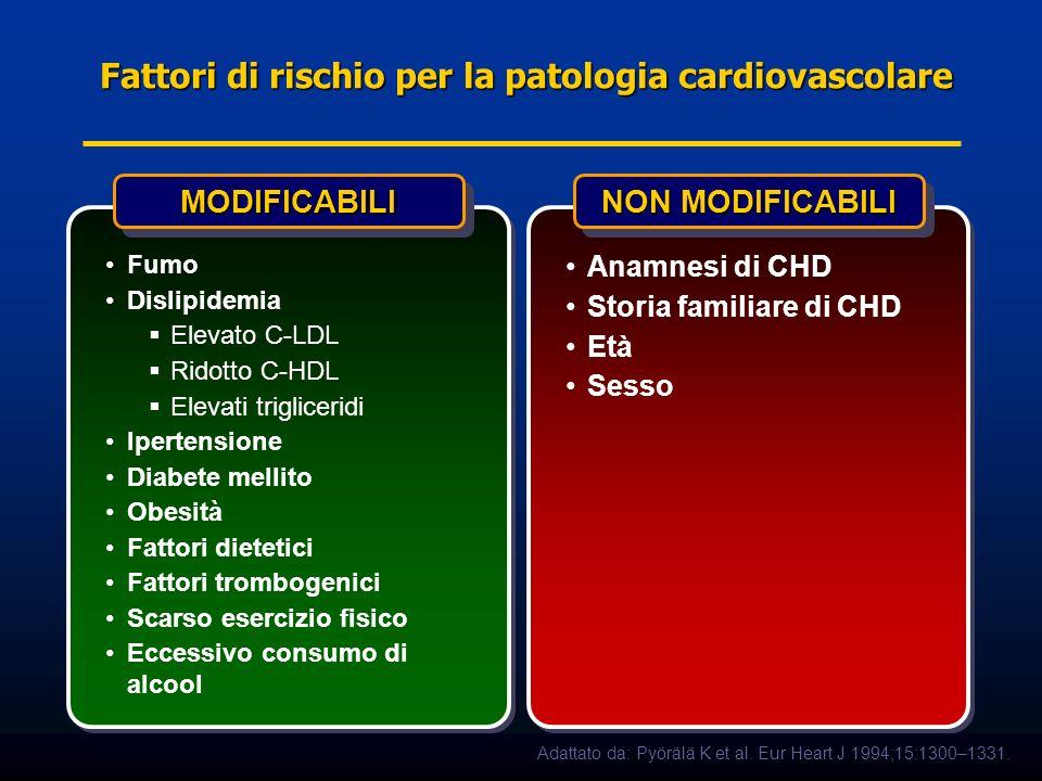 Fattori di rischio per la patologia cardiovascolare