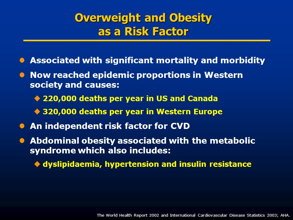 Overweight and Obesity as a Risk Factor