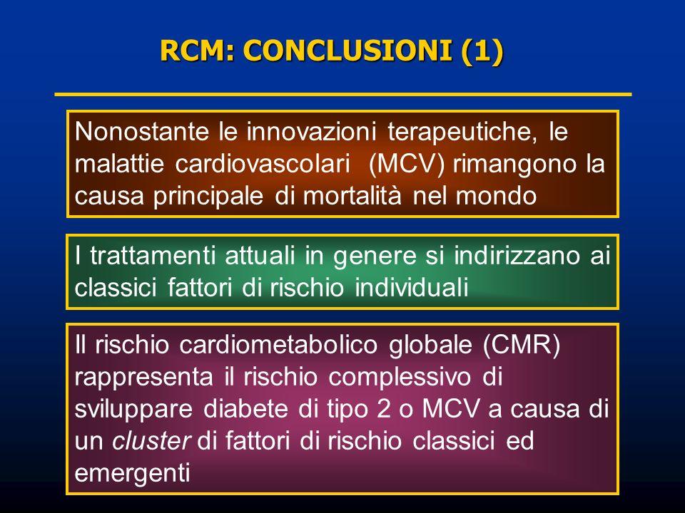 RCM: CONCLUSIONI (1) Nonostante le innovazioni terapeutiche, le malattie cardiovascolari (MCV) rimangono la causa principale di mortalità nel mondo.