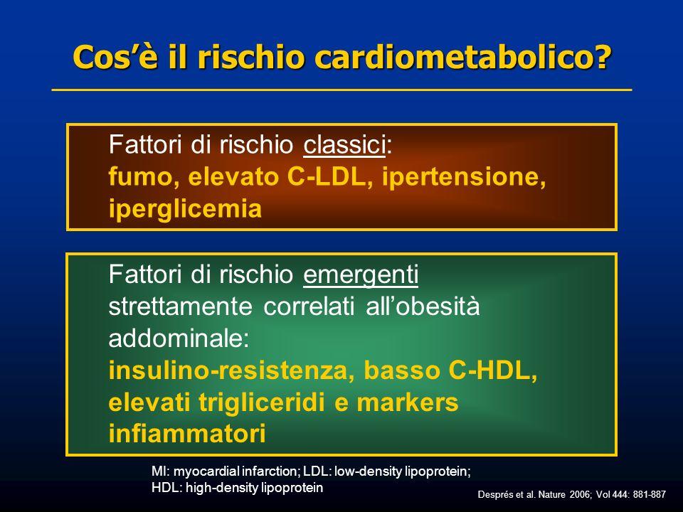 Cos'è il rischio cardiometabolico