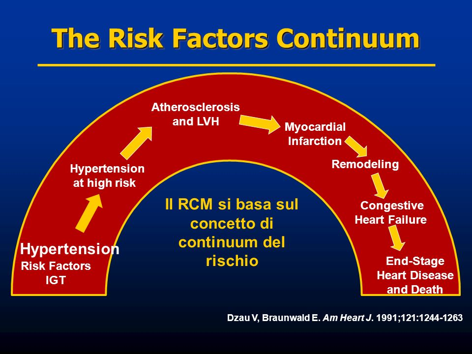 The Risk Factors Continuum