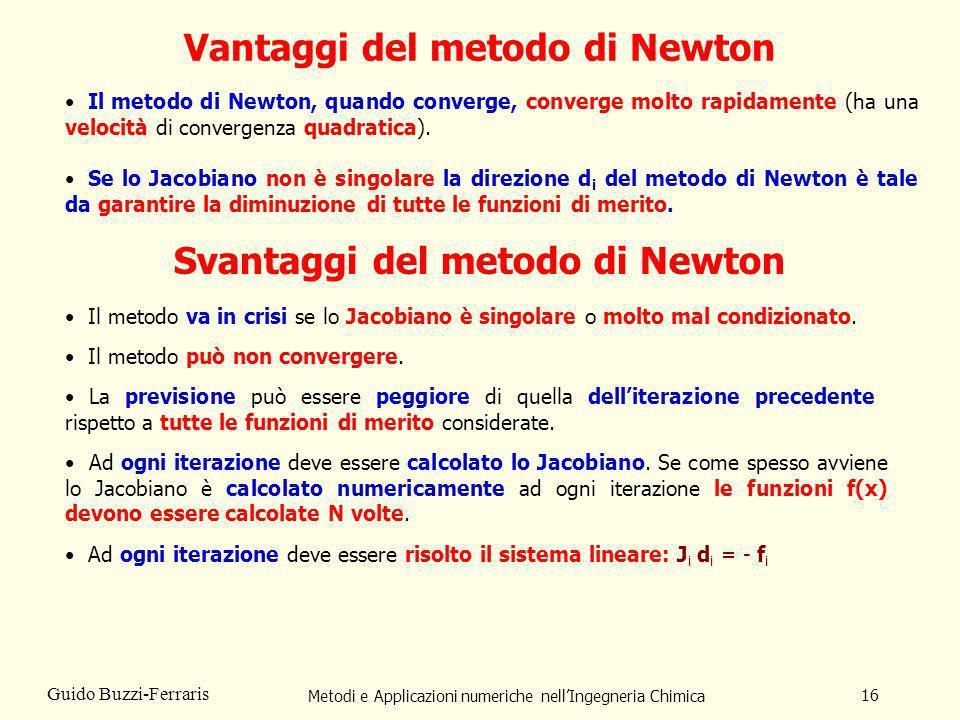 Vantaggi del metodo di Newton Svantaggi del metodo di Newton
