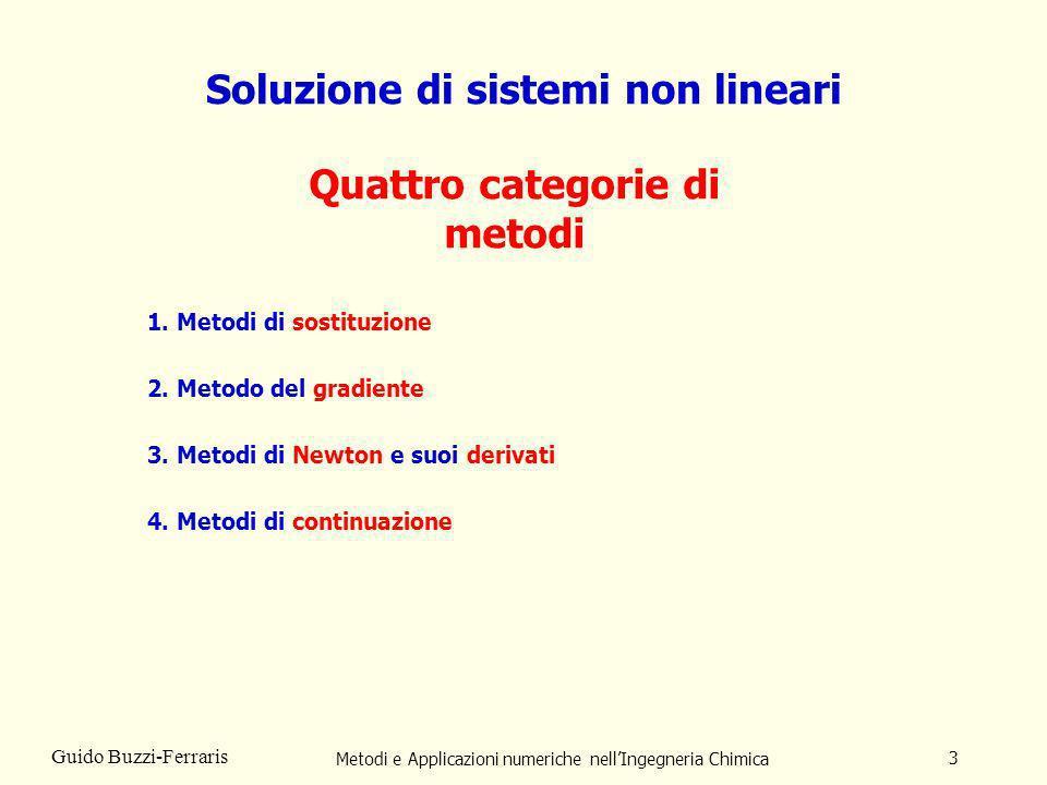 Soluzione di sistemi non lineari Quattro categorie di metodi