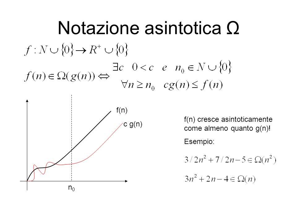 Notazione asintotica Ω