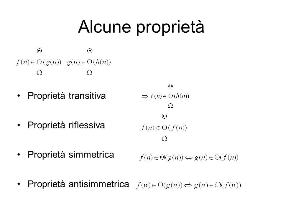Alcune proprietà Proprietà transitiva Proprietà riflessiva