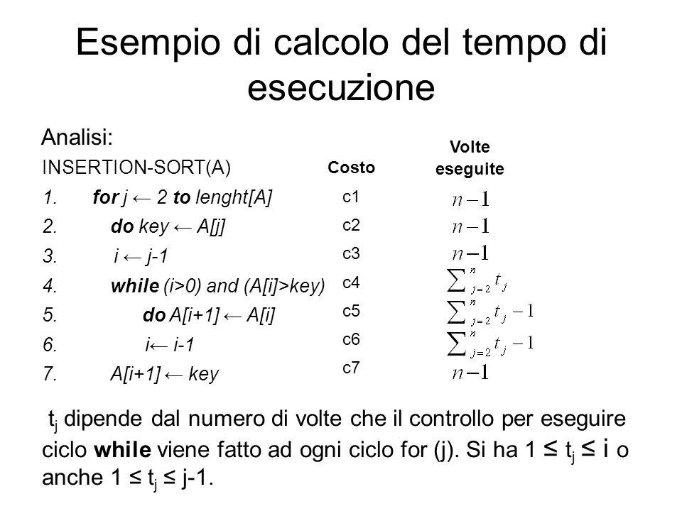 Esempio di calcolo del tempo di esecuzione