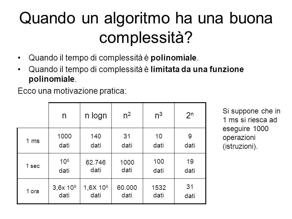 Quando un algoritmo ha una buona complessità
