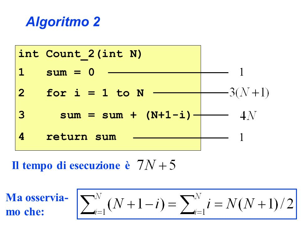 Algoritmo 2 int Count_2(int N) 1 sum = 0 2 for i = 1 to N 1