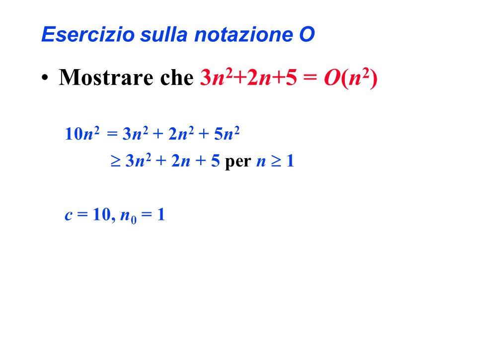 Esercizio sulla notazione O