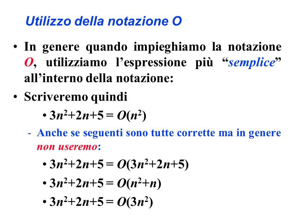 Utilizzo della notazione O