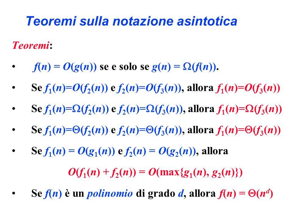 Teoremi sulla notazione asintotica