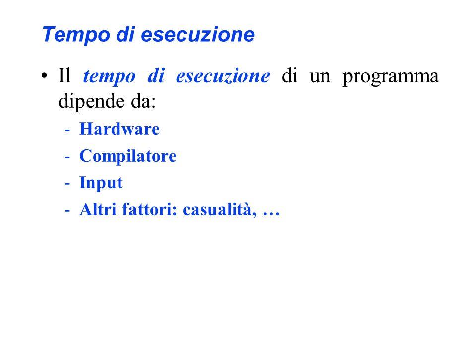 Il tempo di esecuzione di un programma dipende da: