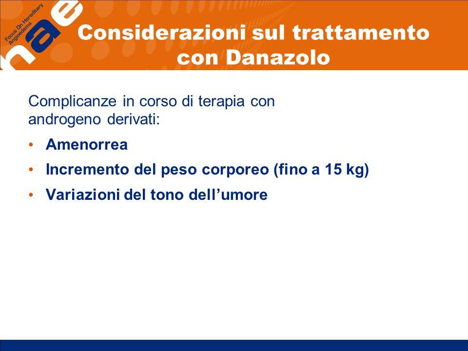 Considerazioni sul trattamento con Danazolo