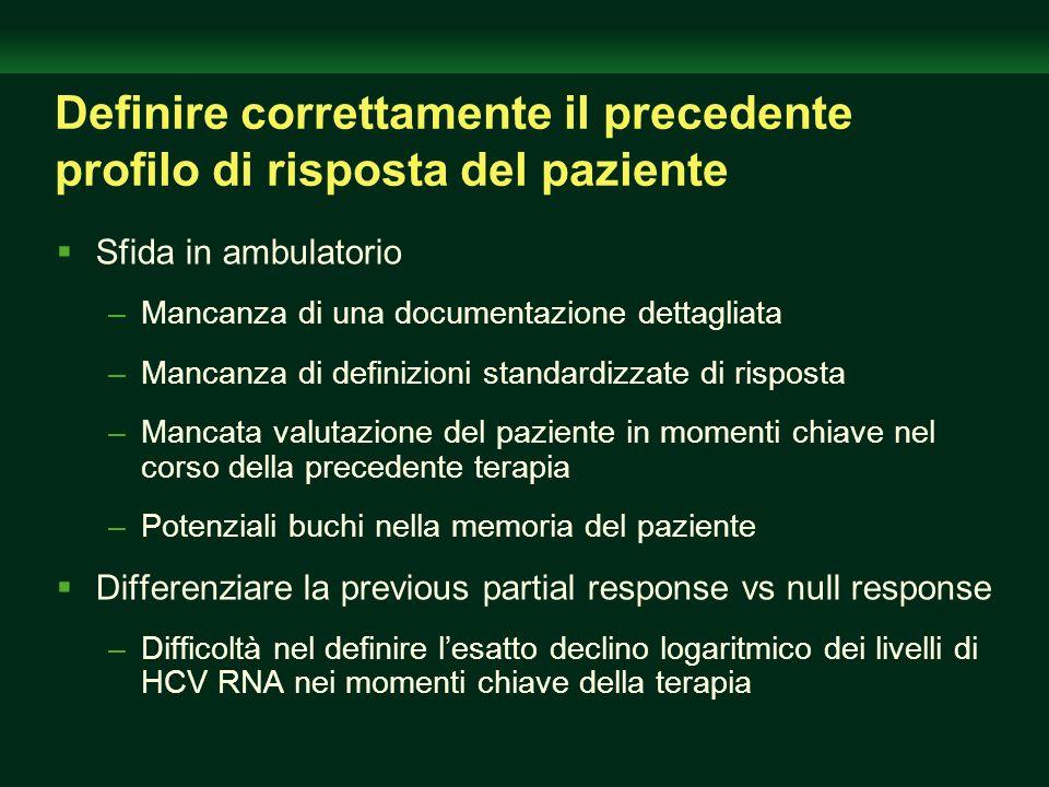 Definire correttamente il precedente profilo di risposta del paziente