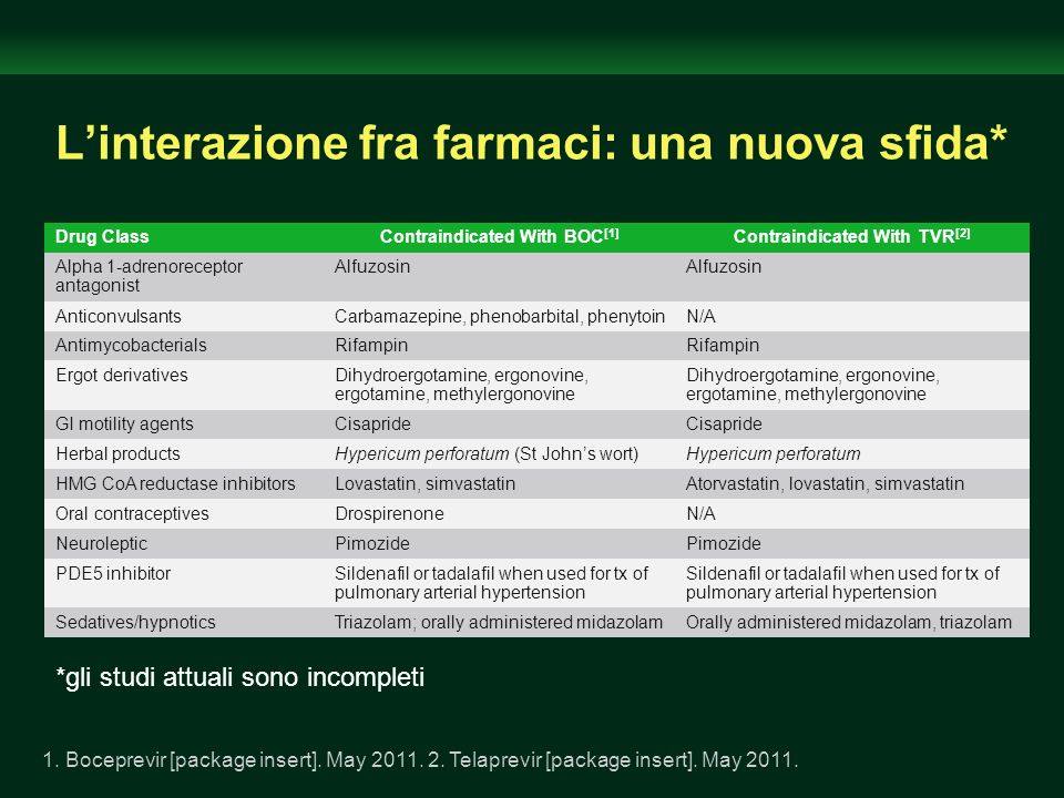 L'interazione fra farmaci: una nuova sfida*