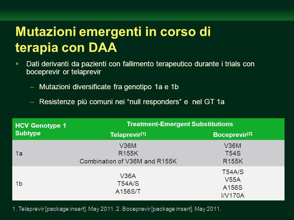 Mutazioni emergenti in corso di terapia con DAA
