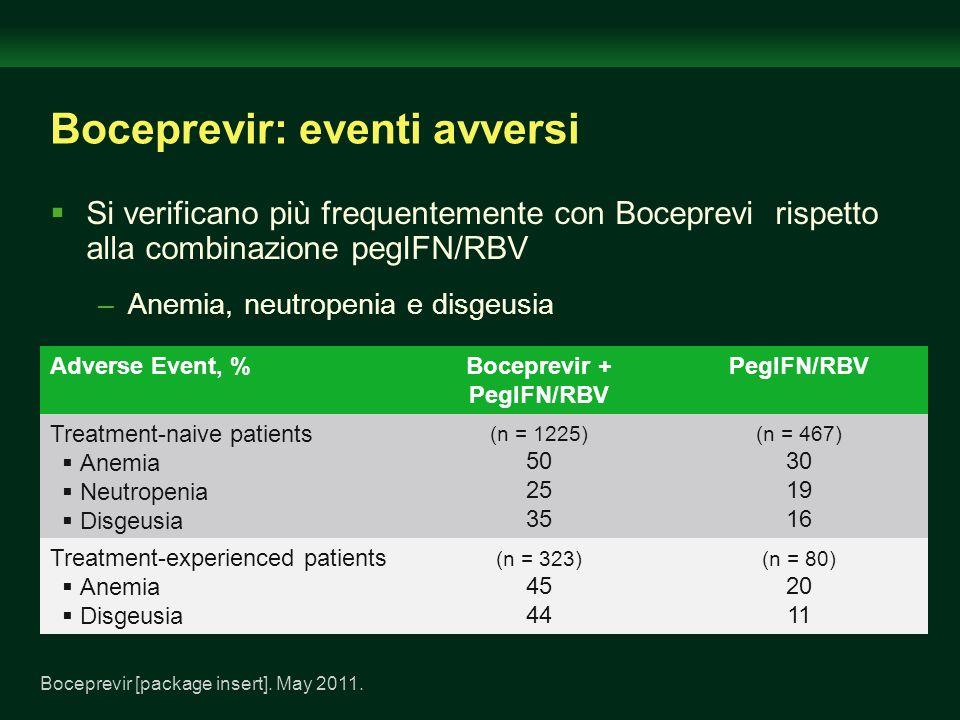 Boceprevir: eventi avversi