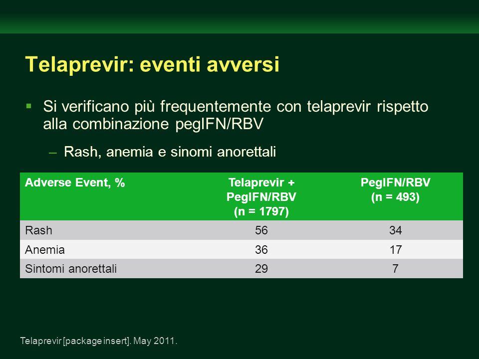 Telaprevir: eventi avversi