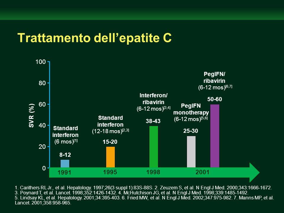 Trattamento dell'epatite C