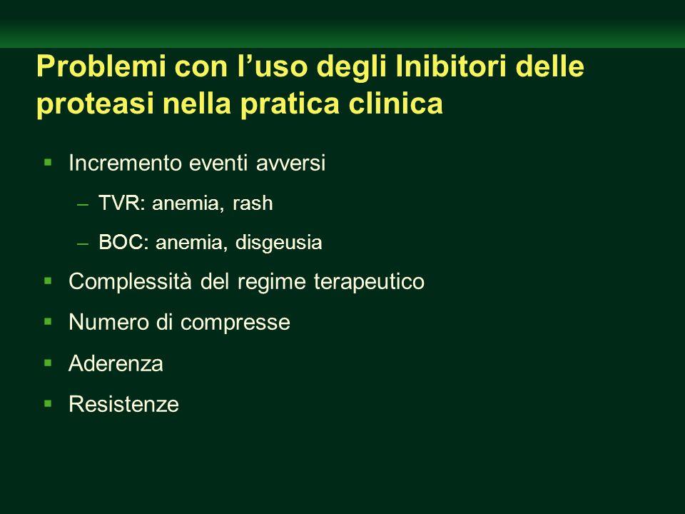 Problemi con l'uso degli Inibitori delle proteasi nella pratica clinica