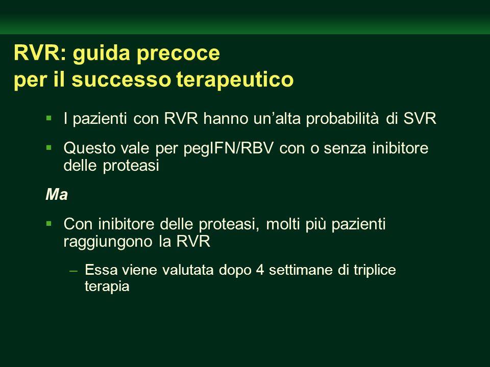 RVR: guida precoce per il successo terapeutico