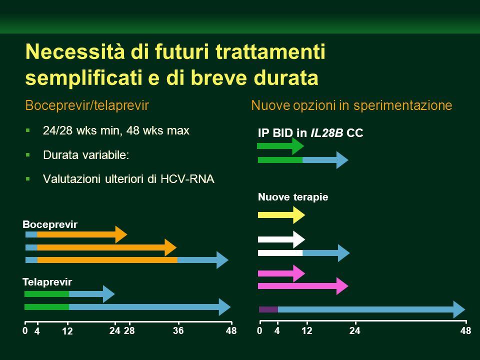 Necessità di futuri trattamenti semplificati e di breve durata