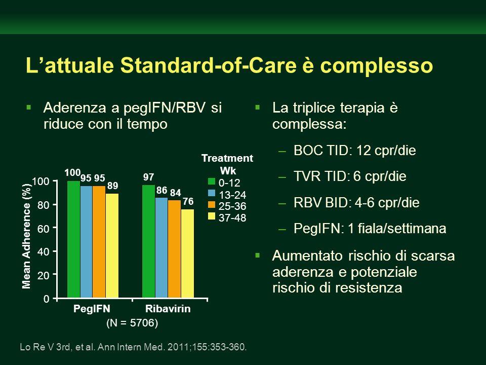 L'attuale Standard-of-Care è complesso