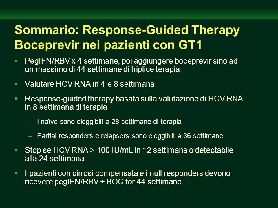 Sommario: Response-Guided Therapy Boceprevir nei pazienti con GT1