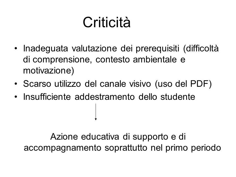 Criticità Inadeguata valutazione dei prerequisiti (difficoltà di comprensione, contesto ambientale e motivazione)