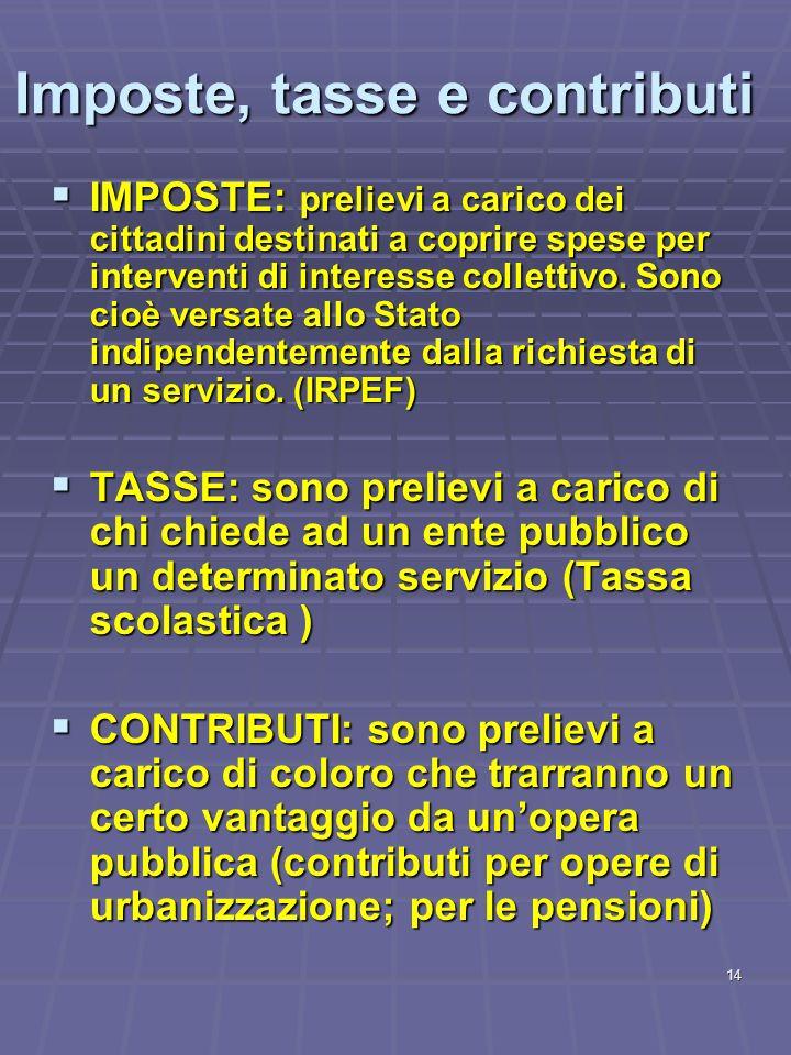 Imposte, tasse e contributi