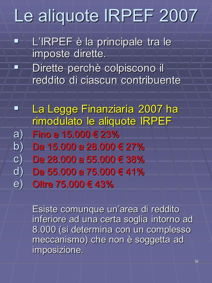 Le aliquote IRPEF 2007 L'IRPEF è la principale tra le imposte dirette.