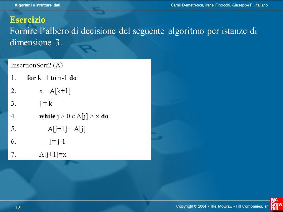 Esercizio Fornire l'albero di decisione del seguente algoritmo per istanze di dimensione 3.