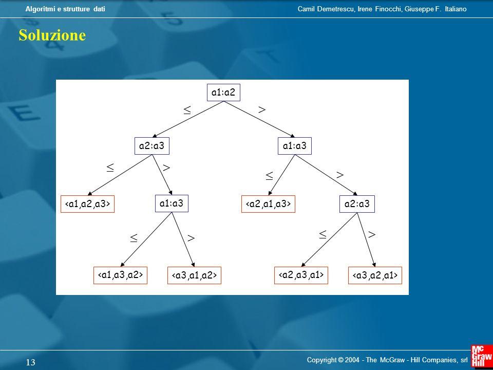 Soluzione           a1:a2 a2:a3 a1:a3 <a1,a2,a3> a1:a3