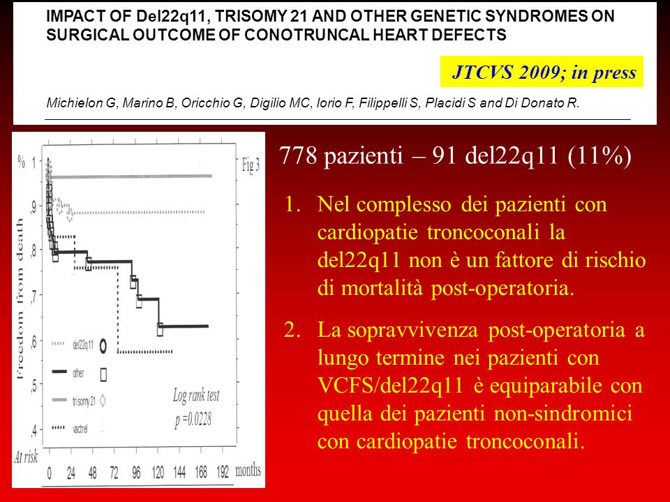 IMPACT OF Del22q11, TRISOMY 21 AND OTHER GENETIC SYNDROMES ON SURGICAL OUTCOME OF CONOTRUNCAL HEART DEFECTS