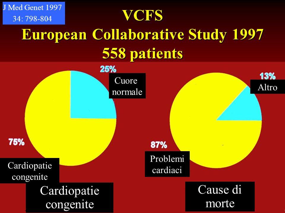 European Collaborative Study 1997